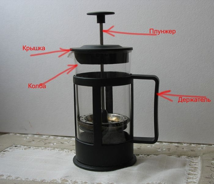 Френч-пресс - простой способ приготовить вкусный кофе