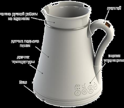 Гейзерная электрическая кофеварка - принцип работы, приготовление и уход