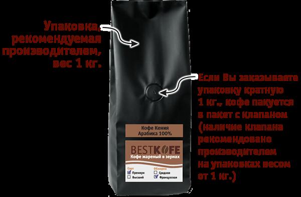 Как научиться выбирать кофе в зернах
