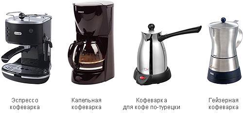 Как выбрать кофемашину - основные параметры и функции