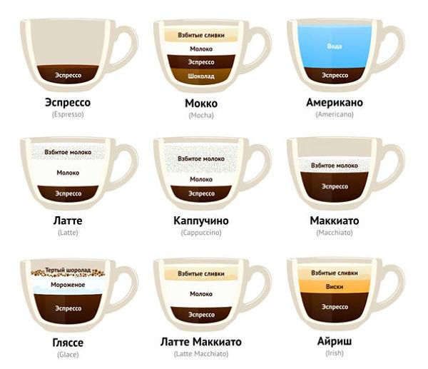 молочные продукты для кофемашины