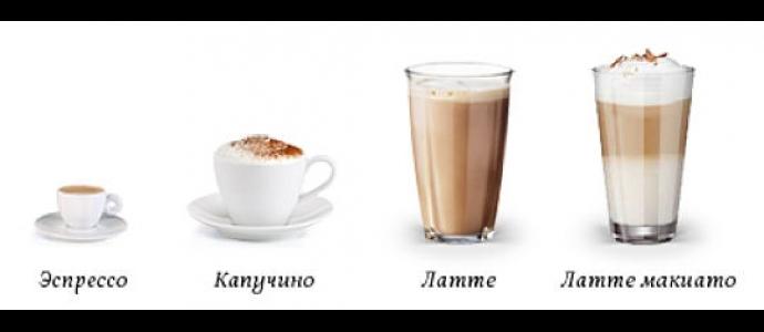 Что такое кофе макиато?